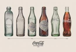 Retro plakát Plakát Coca Cola - Bottle Evolution
